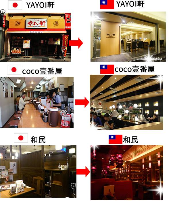 日本庶民的平價餐廳來台湾後-日本の庶民的な飲食店が台湾に来ると。。-