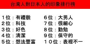 台湾人對日本人的印象排行榜