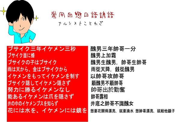 常用自戀日語諺語-ナルシスト中国語ことわざ-