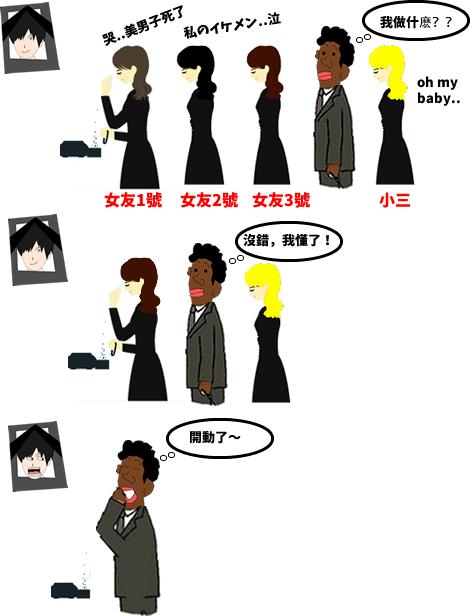 日本喪禮的儀式對外國人很難。外国人は日本の葬式のやり方がわからない人が多いね。