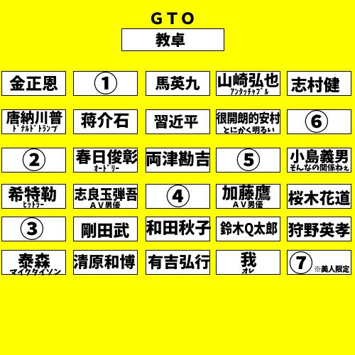 最近台湾でこういう座席表が流行ってる。