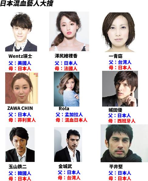 日本混血藝人大搜。你喜歡哪一位?