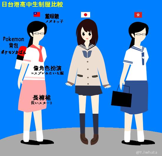 日本・台湾・香港の女子高生制服比較