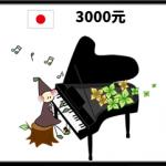 聼古典音樂