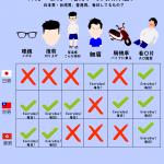 日男・台男・港男、每天做什麼?/日本男・台湾男、香港男、毎日してるもの?