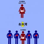 醜日本女去台湾VS醜台湾女去日本的差別