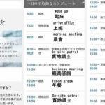 這是日本公司員工的平均日排班錶。/外国人のみなさん、これが日本の会社員の1日の平均的なスケジュールですよ。