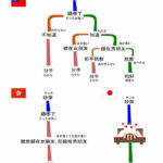 吵架 ケンカ 覺得日本人的方法非常實用,不愧是大和民族